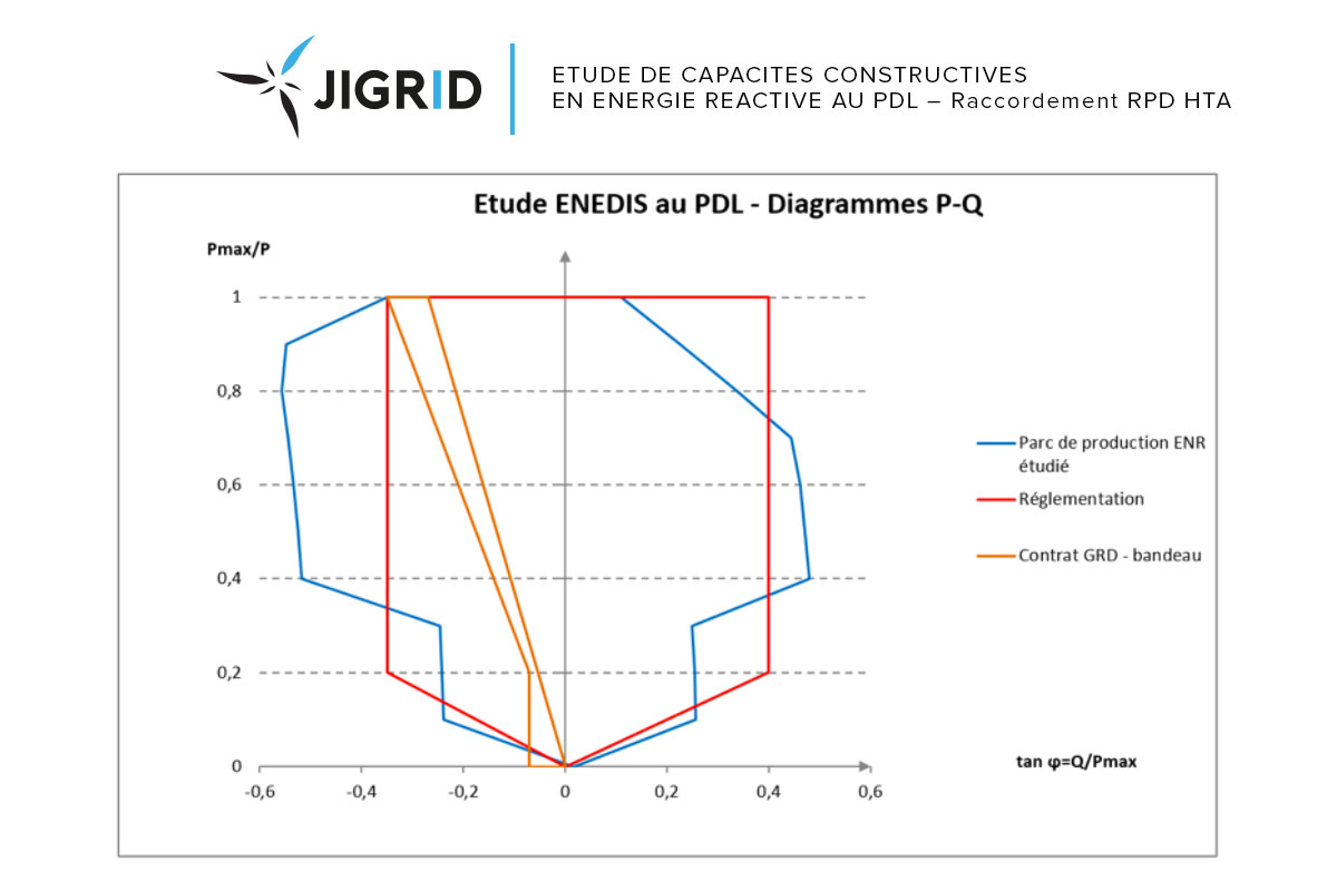 graphique-6-Jigrid